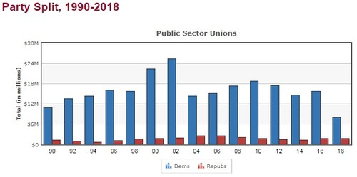 public sector union contributions.jpg