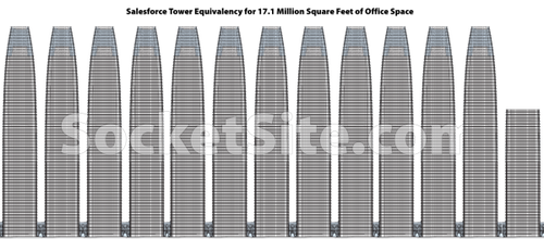 Salesforce-Tower-Equivalency-17M-Square-Feet-600.png