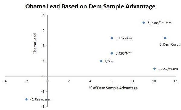 120915-obama-media-polls.jpg