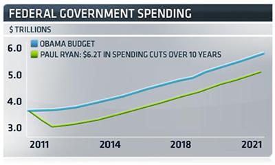obamavsryanbudgets.jpg